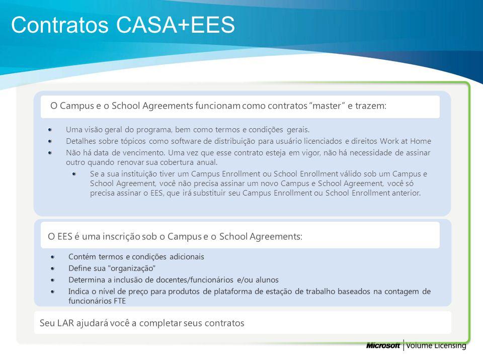 Contratos CASA+EES O Campus e o School Agreements funcionam como contratos master e trazem: