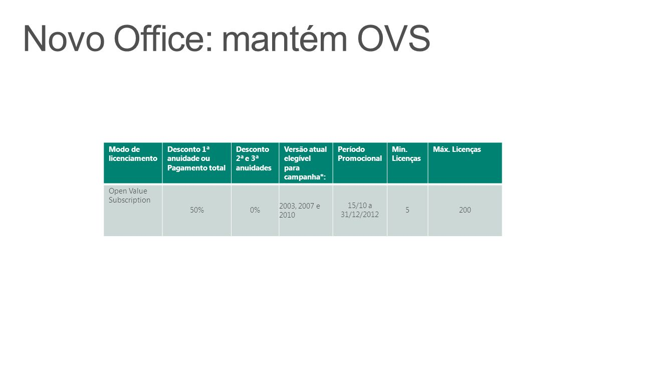 Novo Office: mantém OVS