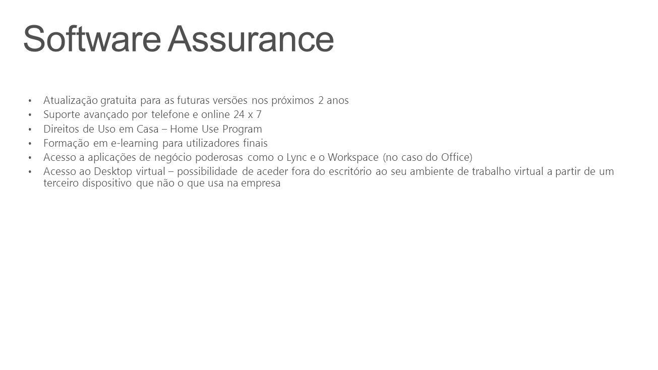 Software Assurance Atualização gratuita para as futuras versões nos próximos 2 anos. Suporte avançado por telefone e online 24 x 7.