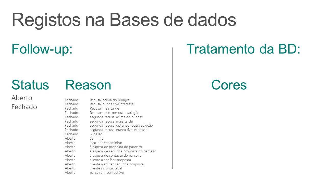 Registos na Bases de dados