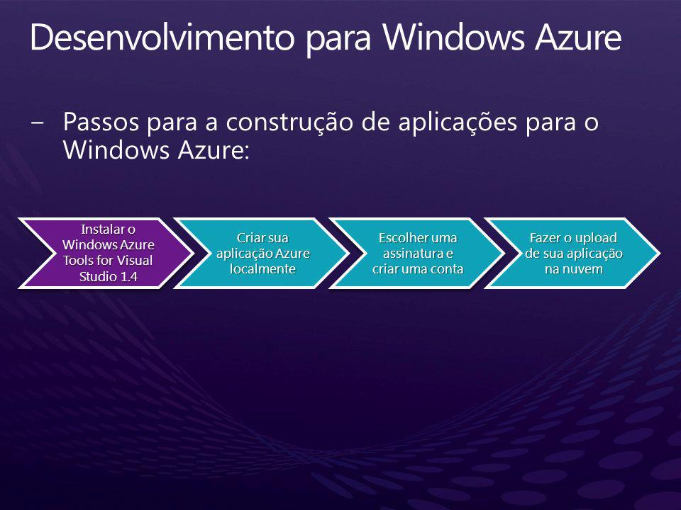 Desenvolvimento para Windows Azure