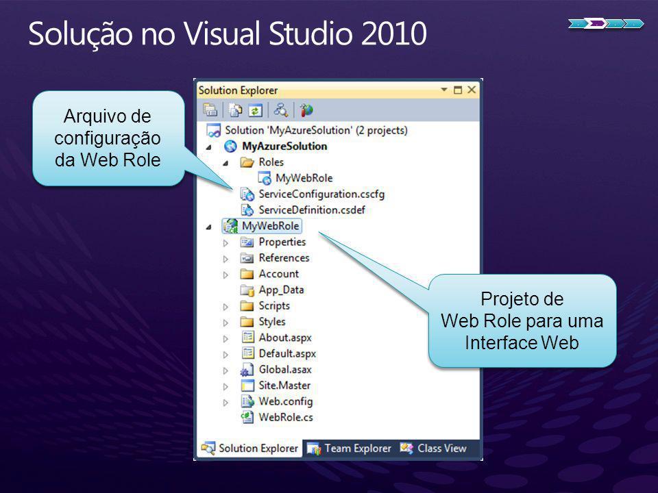 Solução no Visual Studio 2010