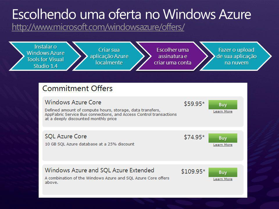 Escolhendo uma oferta no Windows Azure http://www. microsoft