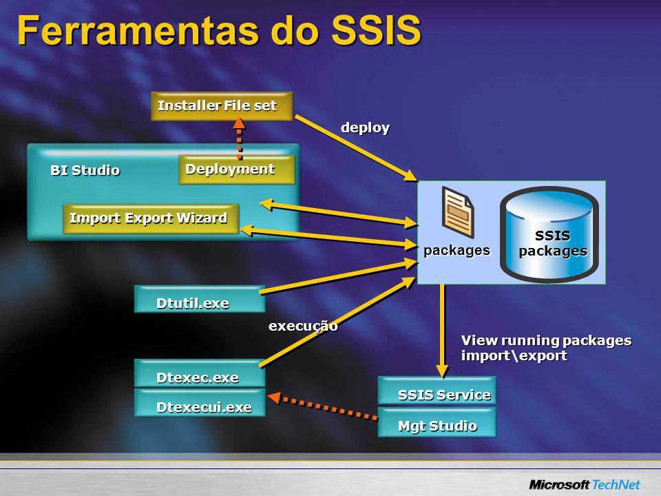 Ferramentas do SSIS packages Installer File set deploy BI Studio