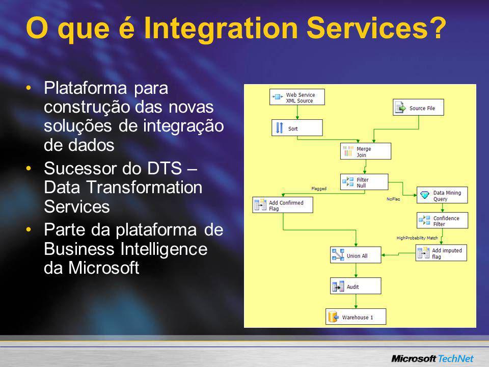 O que é Integration Services