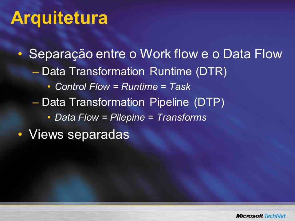 Arquitetura Separação entre o Work flow e o Data Flow Views separadas