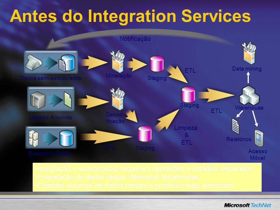 Antes do Integration Services