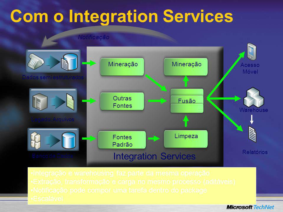 Com o Integration Services