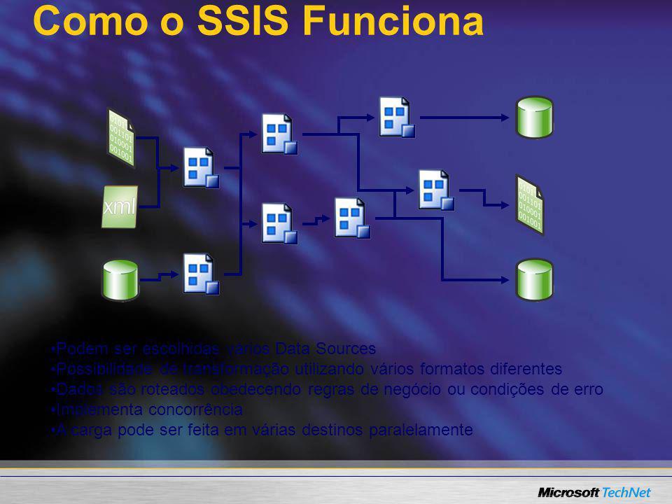 Como o SSIS Funciona Podem ser escolhidas vários Data Sources