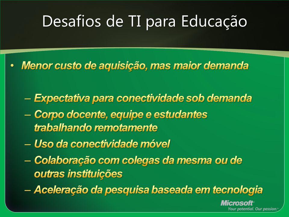 Desafios de TI para Educação