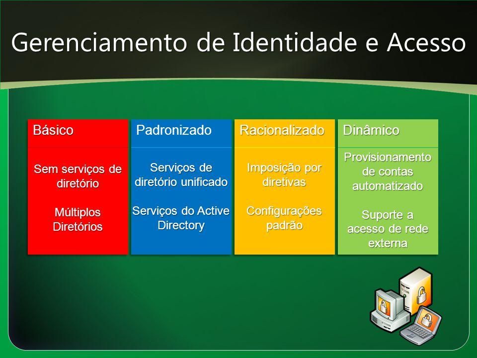 Gerenciamento de Identidade e Acesso