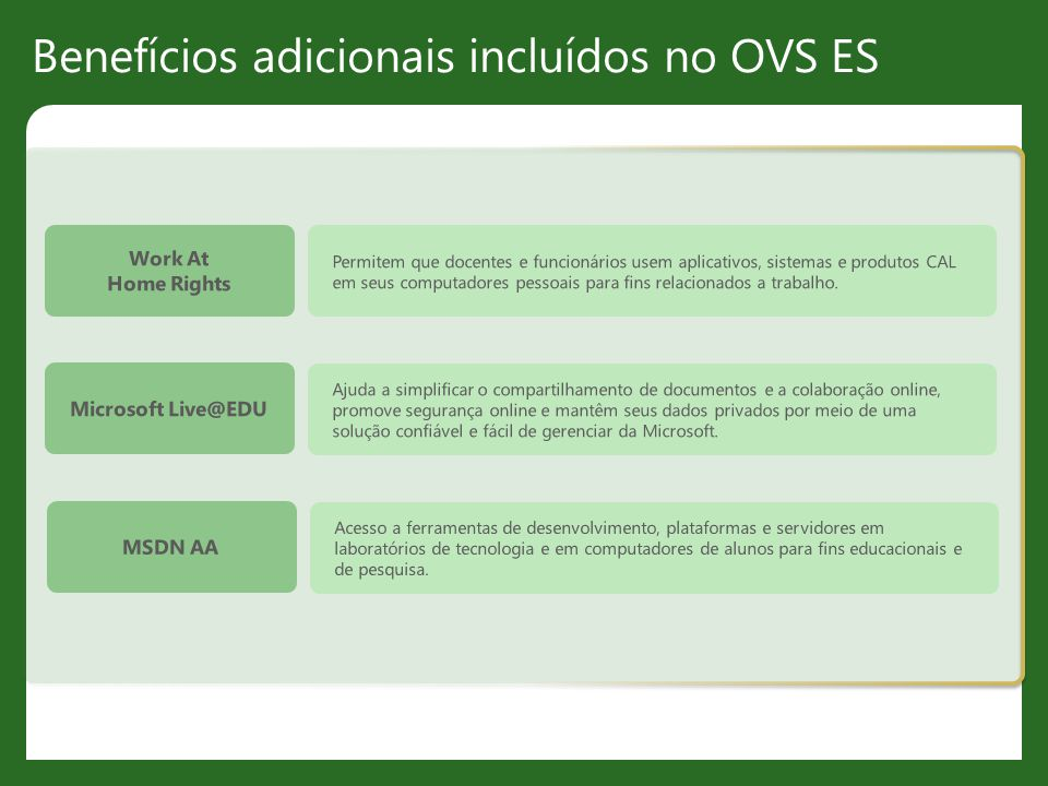 Benefícios adicionais incluídos no OVS ES