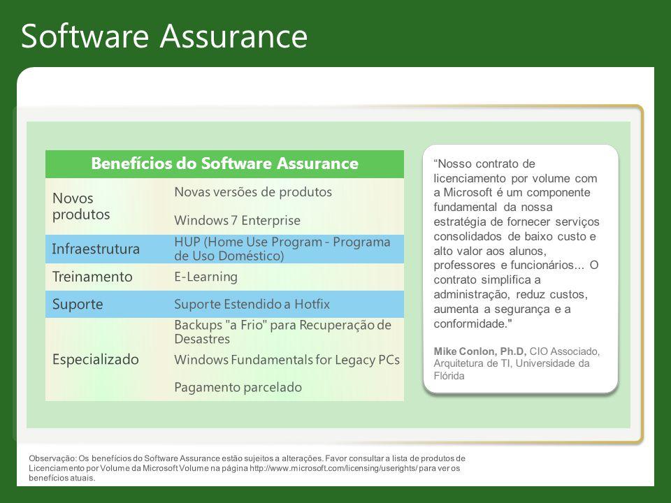 Benefícios do Software Assurance