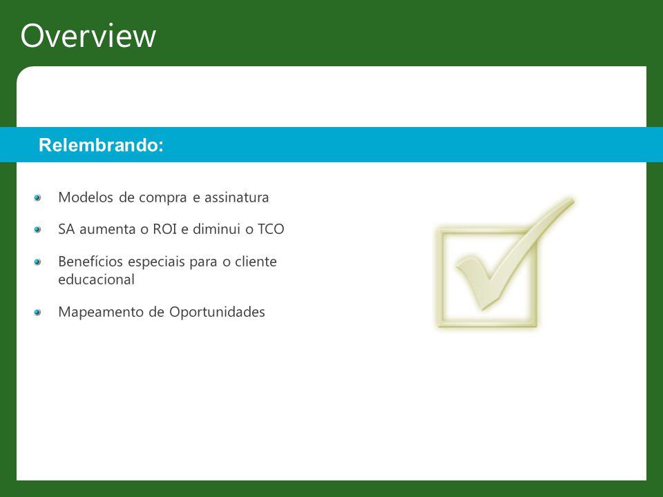 Overview Relembrando: Modelos de compra e assinatura