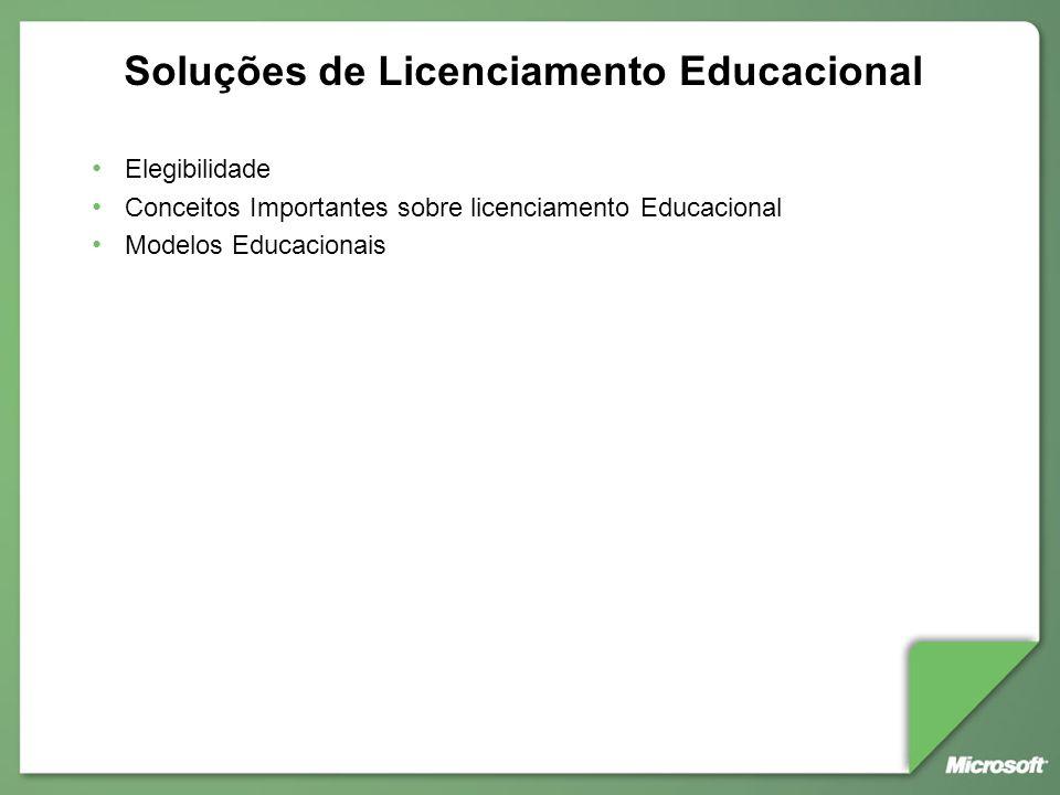 Soluções de Licenciamento Educacional