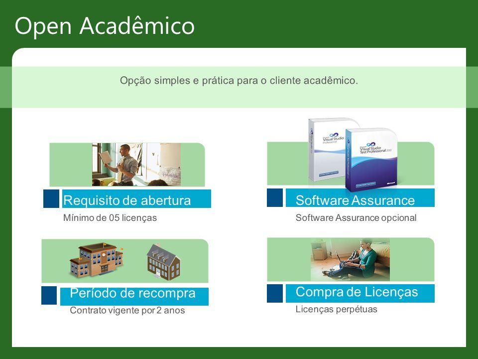 Opção simples e prática para o cliente acadêmico.
