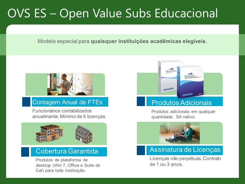 OVS ES – Open Value Subs Educacional