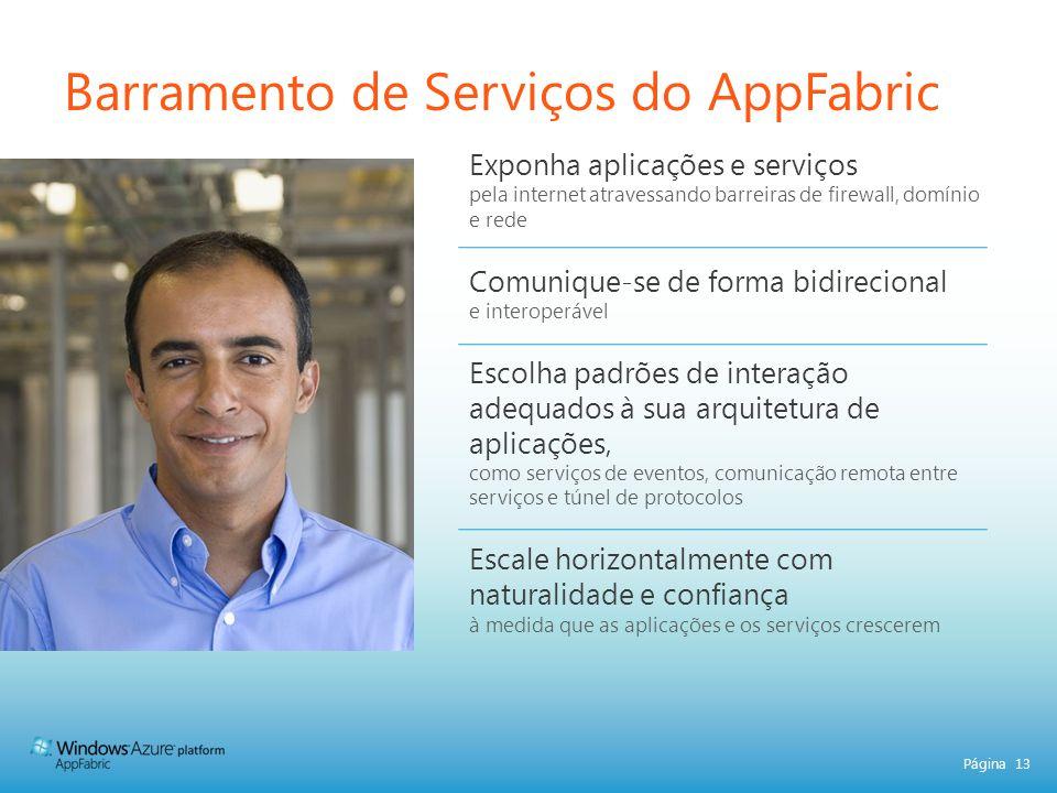 Barramento de Serviços do AppFabric