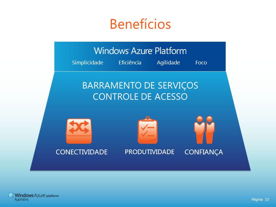 Benefícios BARRAMENTO DE SERVIÇOS CONTROLE DE ACESSO Conectividade