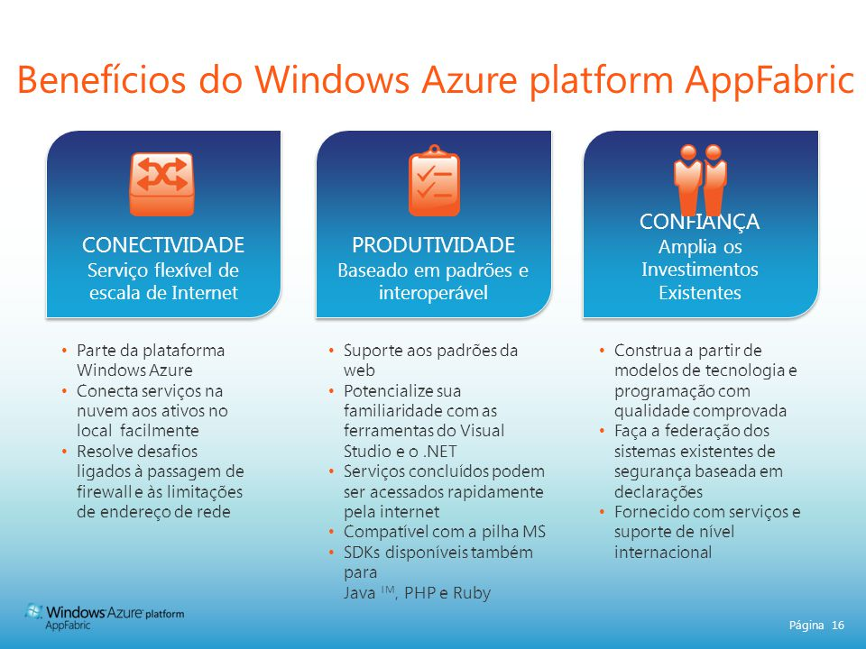 Benefícios do Windows Azure platform AppFabric