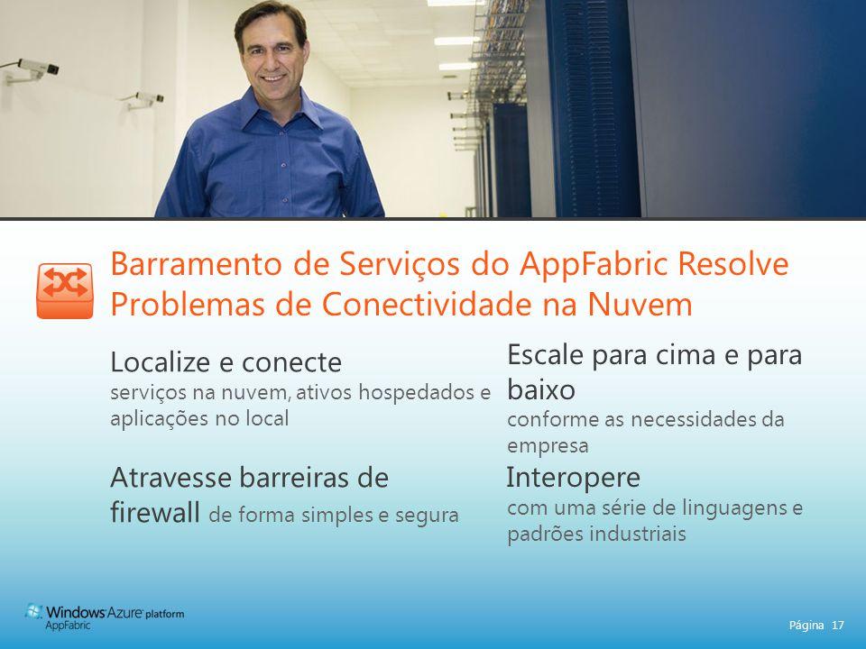 Barramento de Serviços do AppFabric Resolve Problemas de Conectividade na Nuvem