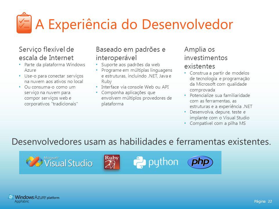 A Experiência do Desenvolvedor