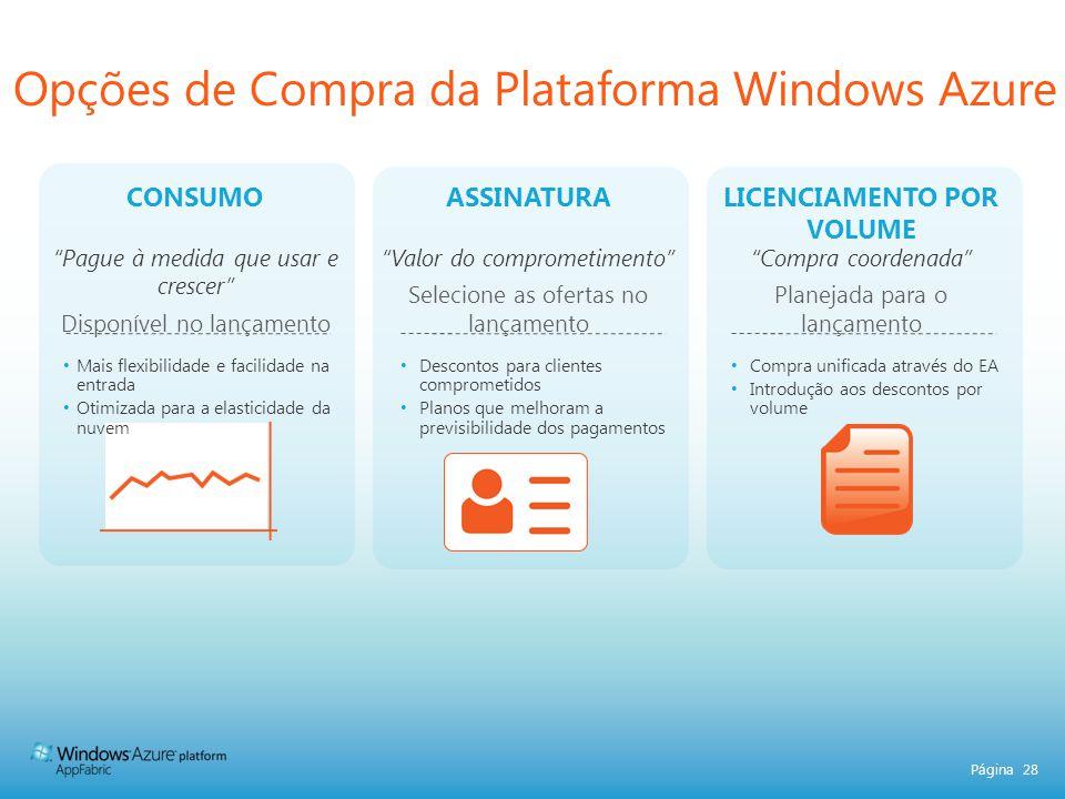 Opções de Compra da Plataforma Windows Azure