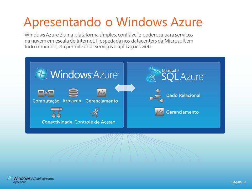 Apresentando o Windows Azure
