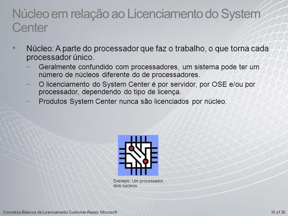 Núcleo em relação ao Licenciamento do System Center