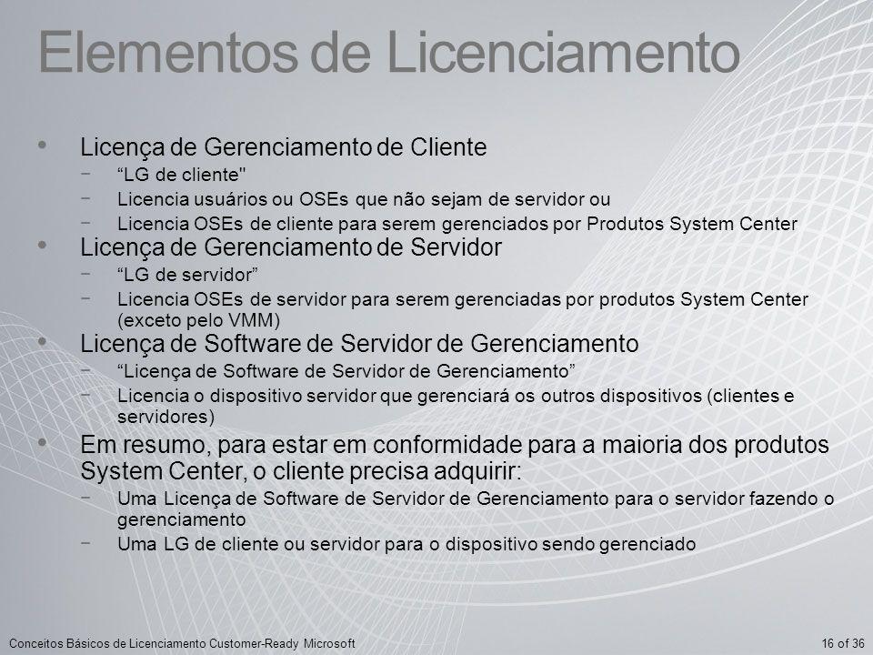 Elementos de Licenciamento