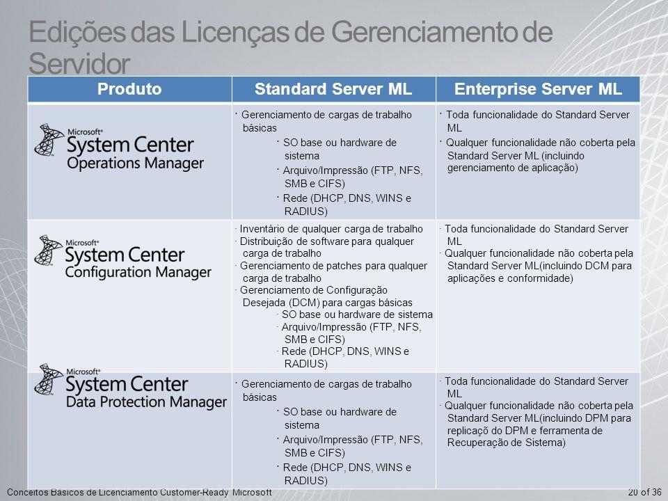 Edições das Licenças de Gerenciamento de Servidor