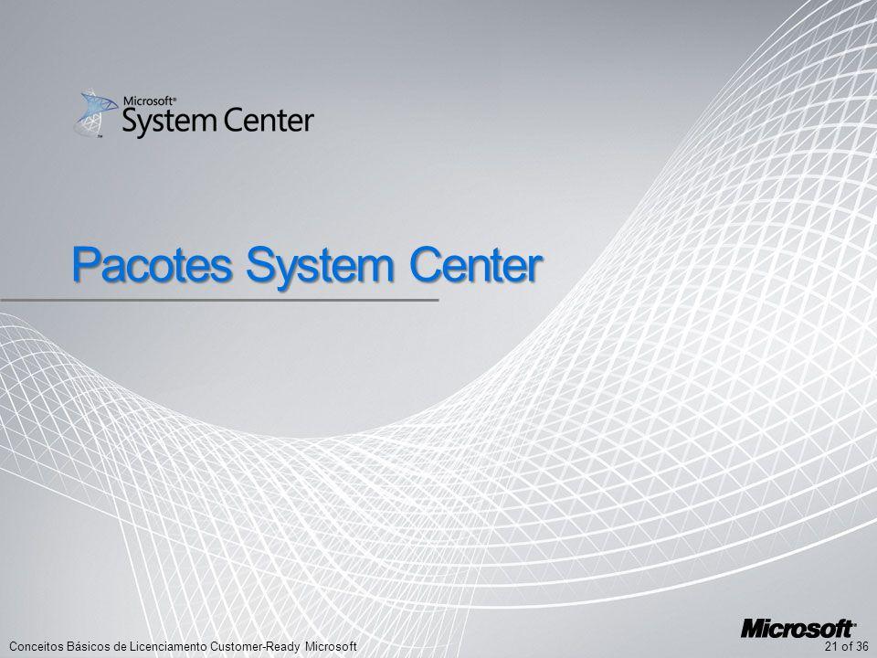 Pacotes System Center