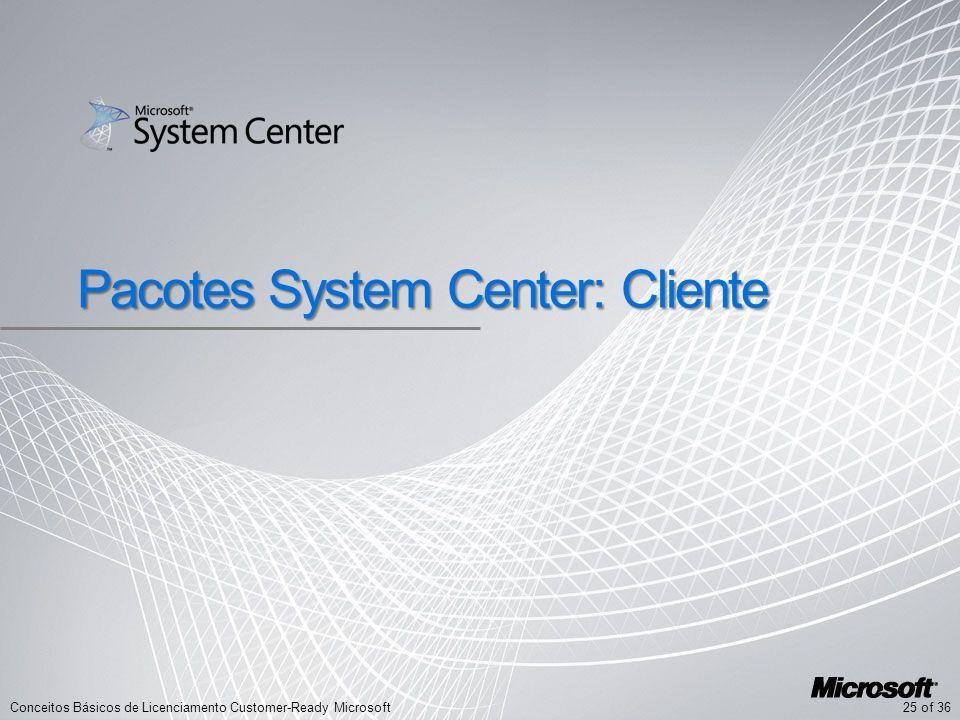 Pacotes System Center: Cliente