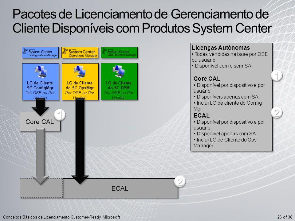 Pacotes de Licenciamento de Gerenciamento de Cliente Disponíveis com Produtos System Center