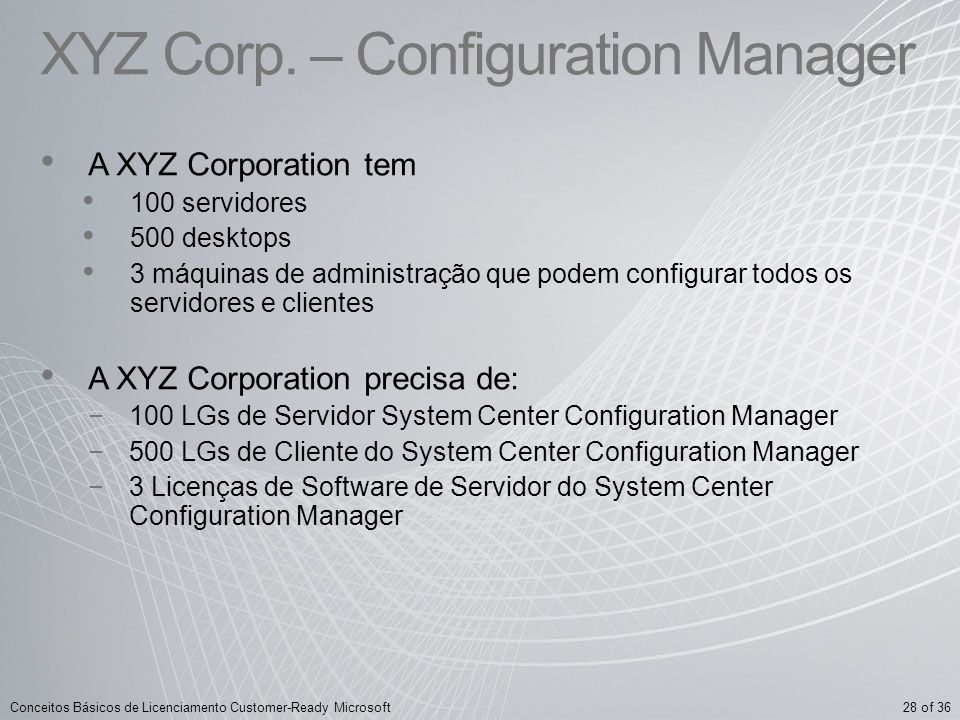 XYZ Corp. – Configuration Manager