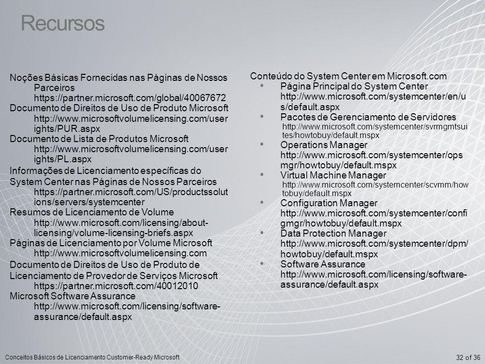 Recursos Conteúdo do System Center em Microsoft.com