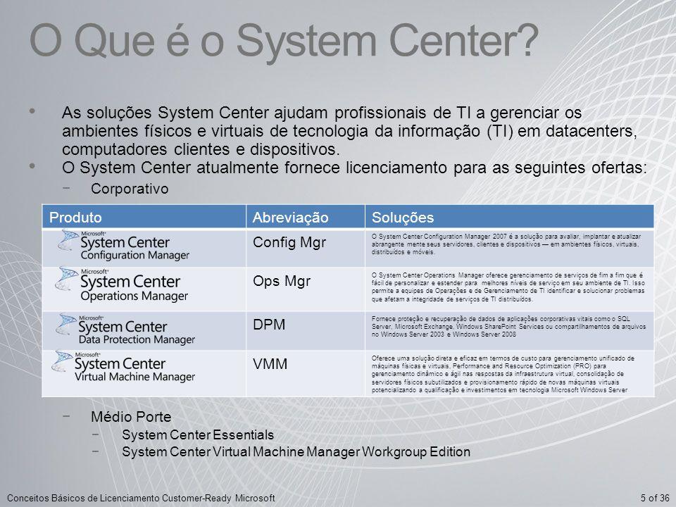 O Que é o System Center