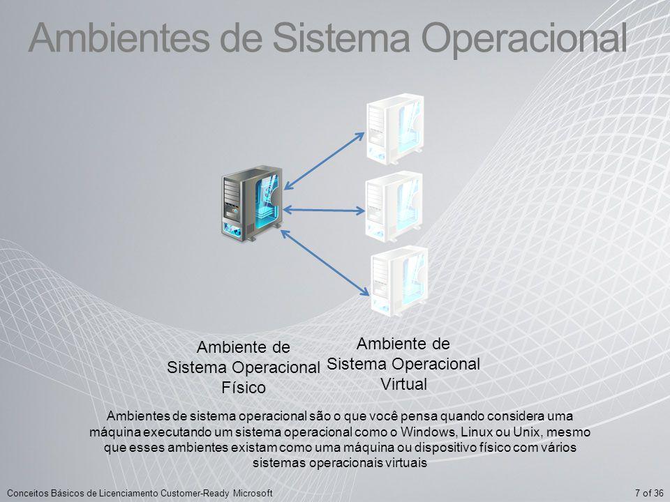 Ambientes de Sistema Operacional