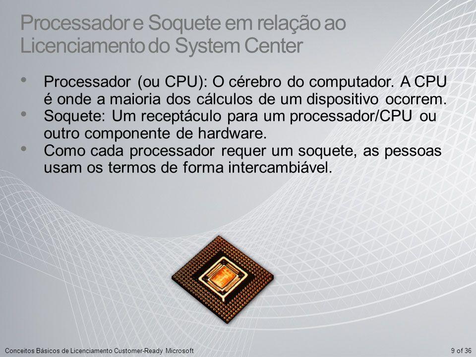 Processador e Soquete em relação ao Licenciamento do System Center