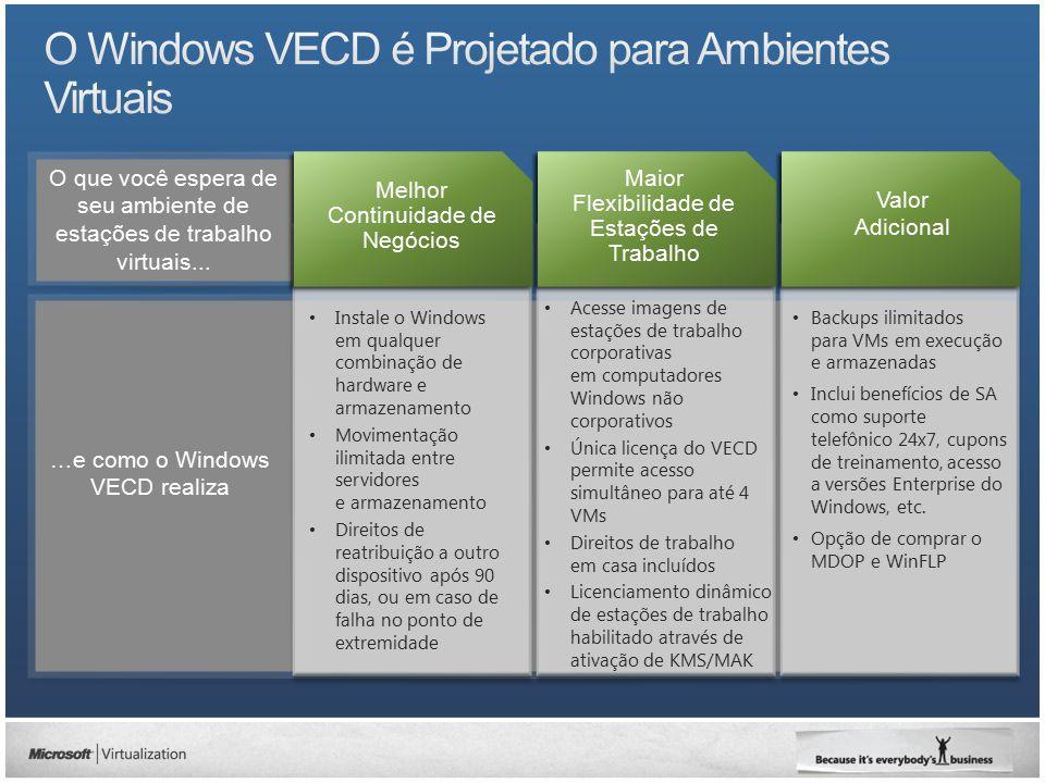 O Windows VECD é Projetado para Ambientes Virtuais