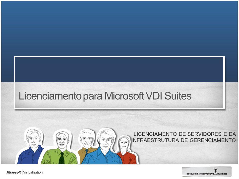 Licenciamento para Microsoft VDI Suites