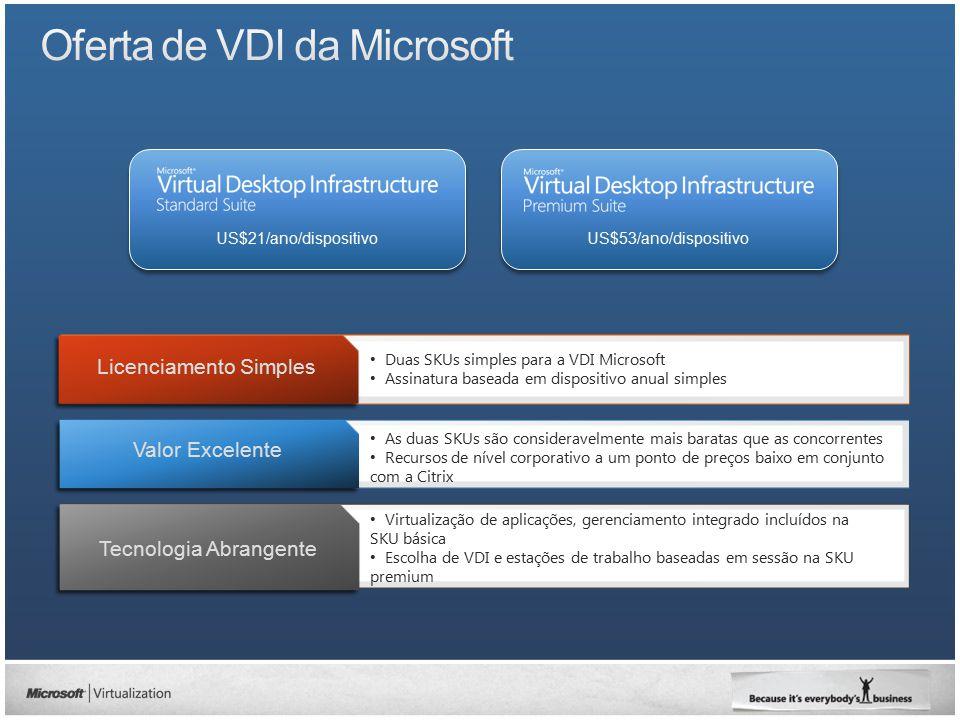 Oferta de VDI da Microsoft