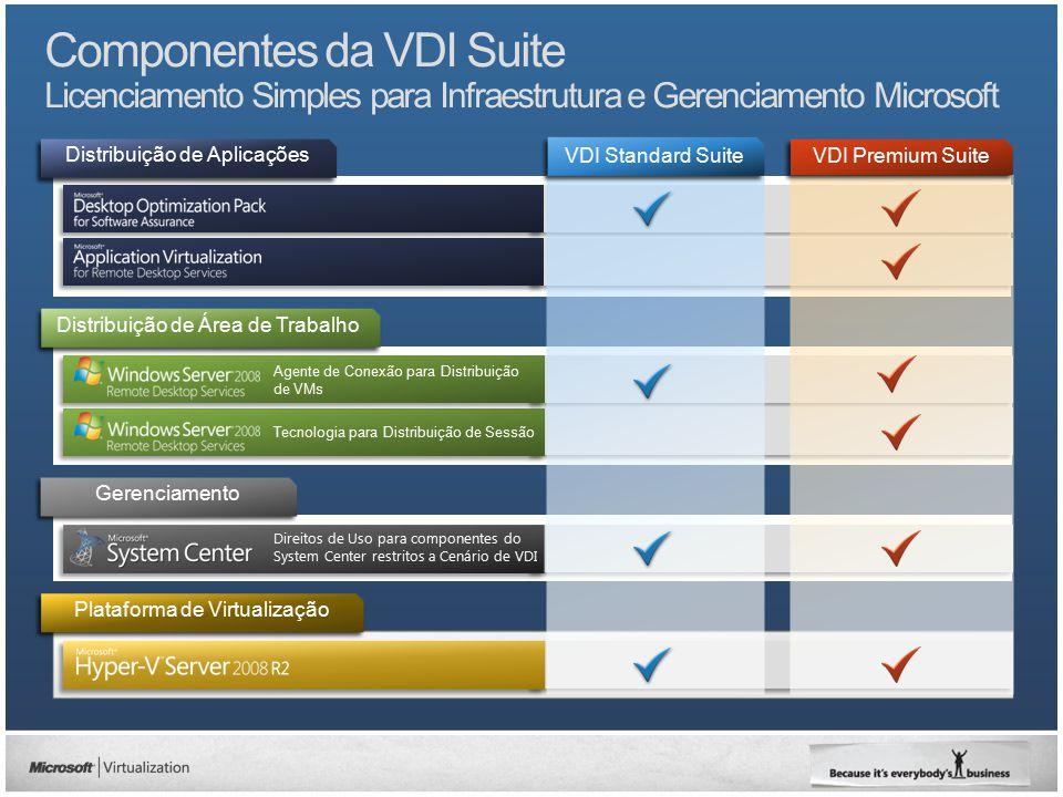 4/1/2017 8:56 PM Componentes da VDI Suite Licenciamento Simples para Infraestrutura e Gerenciamento Microsoft.