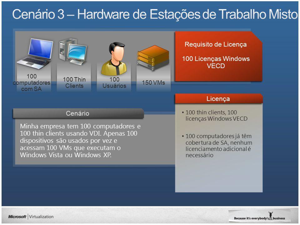 Cenário 3 – Hardware de Estações de Trabalho Misto