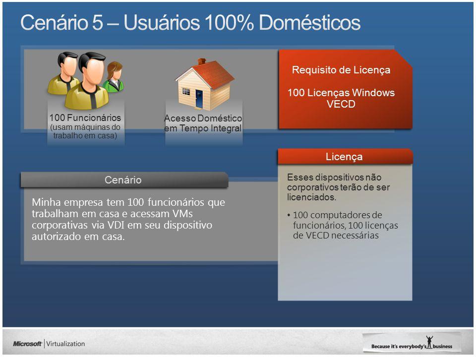 Cenário 5 – Usuários 100% Domésticos