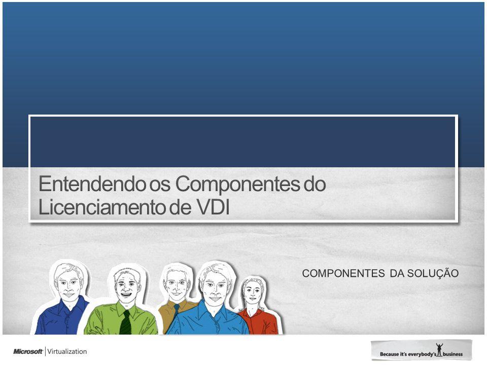 Entendendo os Componentes do Licenciamento de VDI