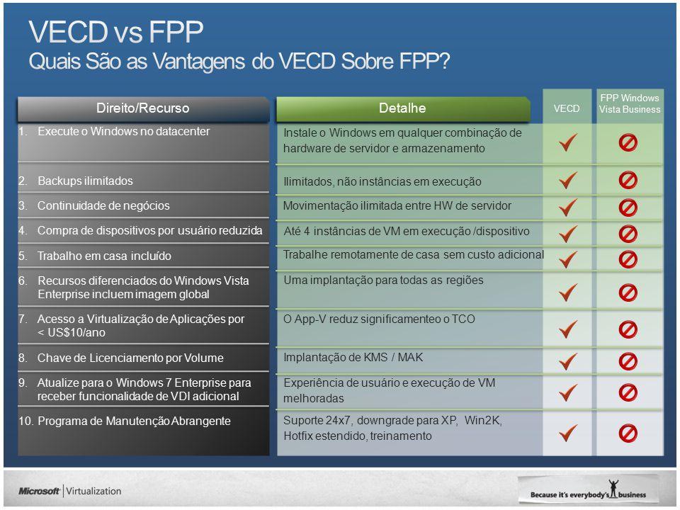 VECD vs FPP Quais São as Vantagens do VECD Sobre FPP