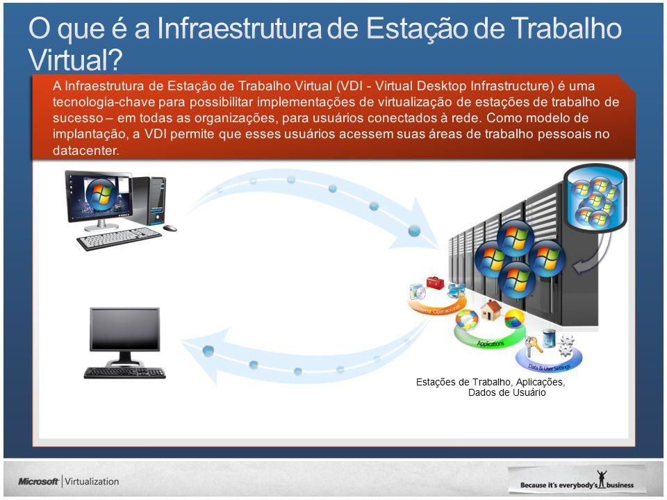 O que é a Infraestrutura de Estação de Trabalho Virtual