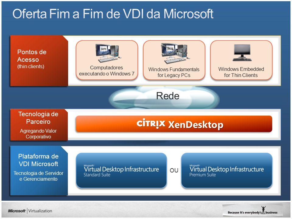 Oferta Fim a Fim de VDI da Microsoft