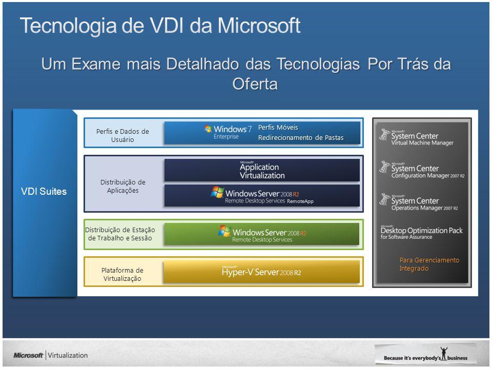 Tecnologia de VDI da Microsoft